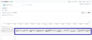 AnalyticsでAdSenceを表示させた画面