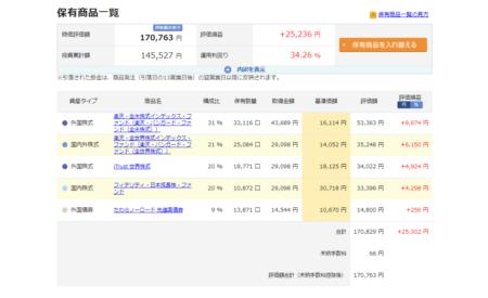 2021/3/17楽天証券iDeco2