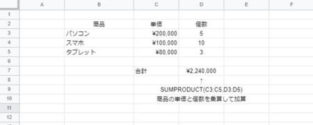 SUMPRODUCT関数